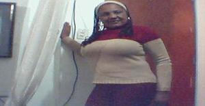Sensual38 50 years old I am from Lima/Lima, Seeking Dating Friendship with Man
