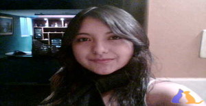 Majitop 29 years old I am from Quito/Pichincha, Seeking Dating Friendship with Man