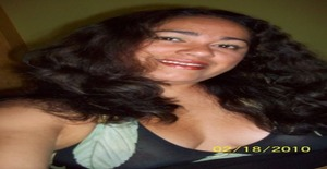 Laflaca-29 42 years old I am from Quevedo/Los Rios, Seeking Dating Friendship with Man