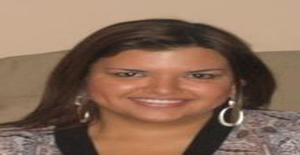 Vannemol 39 years old I am from Quito/Pichincha, Seeking Dating Friendship with Man