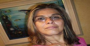 Malukackp 58 years old I am from Guarulhos/Sao Paulo, Seeking Dating Friendship with Man
