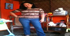 Karla2000 39 years old I am from Managua/Managua Department, Seeking Dating with Man