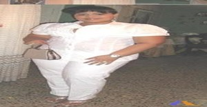 Candy8004 38 years old I am from Barranquilla/Atlantico, Seeking Dating Friendship with Man