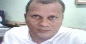 Eduardo2346634 49 years old I am from Panama City/Panama, Seeking Dating Friendship with Woman