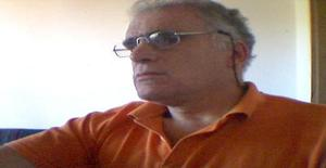 Romeo1954 64 years old I am from Montevideo/Montevideo, Seeking Dating with Woman