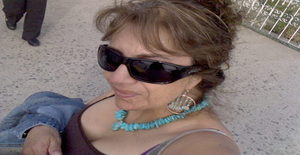 Flortapatia 57 years old I am from Guadalajara/Jalisco, Seeking Dating with Man