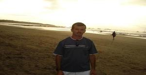 Viniciocam71 47 years old I am from Alajuela/Alajuela, Seeking Dating Friendship with Woman