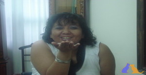 Candy2625 46 years old I am from Guadalajara/Jalisco, Seeking Dating with Man