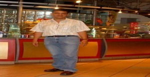 Alexander3069 58 years old I am from Callao/Lima, Seeking Dating Friendship with Woman