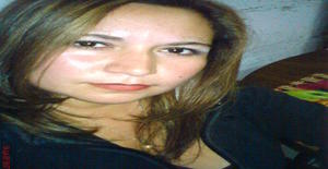 Felina0015 38 years old I am from Iquique/Tarapacá, Seeking Dating Friendship with Man