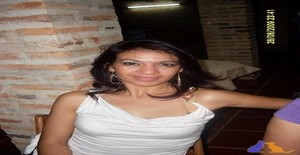 Chicachinning 41 years old I am from Asuncion/Asuncion, Seeking Dating with Man