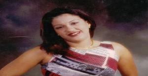 Lasospecha 41 years old I am from Santo Domingo/Distrito Nacional, Seeking Dating Friendship with Man