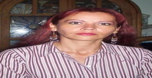 Sissy6806 50 years old I am from Cuautitlan Izcalli/State of Mexico (edomex), Seeking Dating Friendship with Man